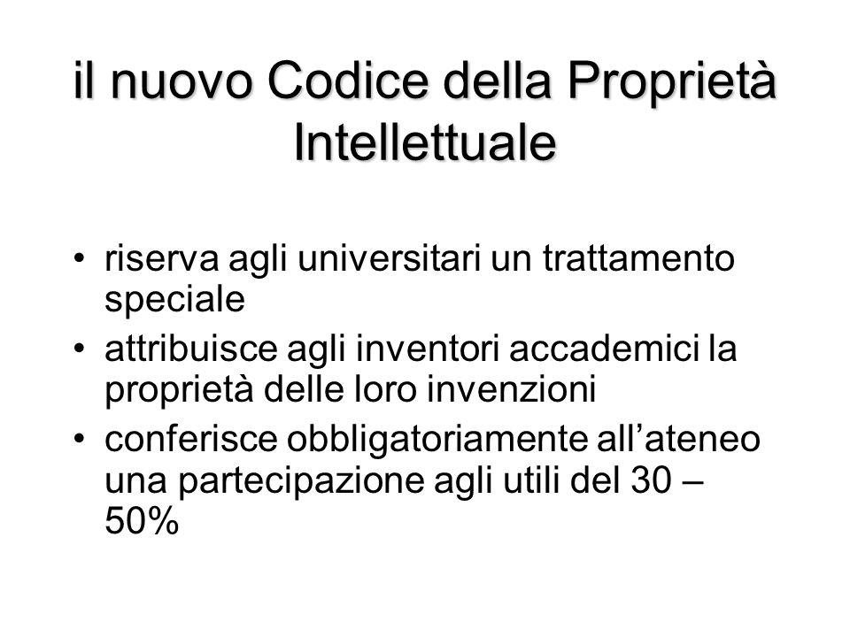 il nuovo Codice della Proprietà Intellettuale