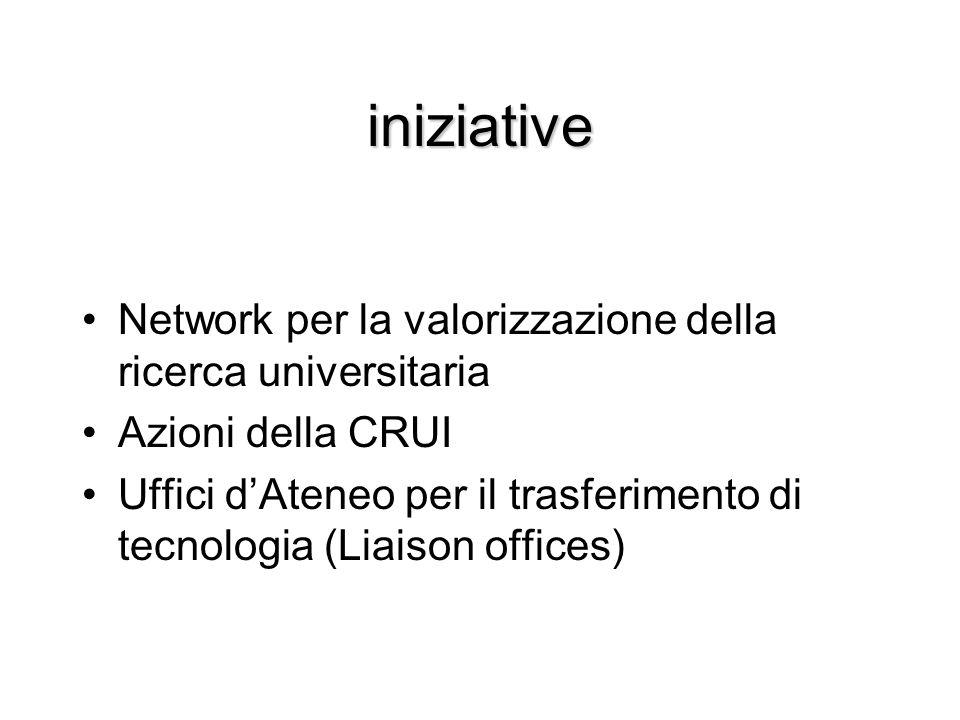 iniziative Network per la valorizzazione della ricerca universitaria