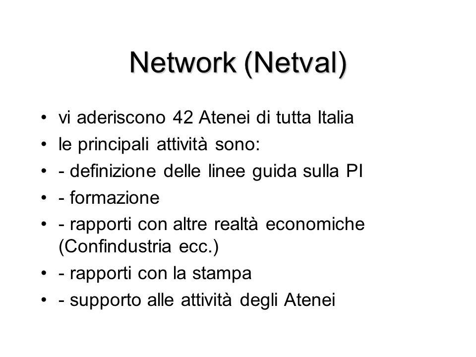 Network (Netval) vi aderiscono 42 Atenei di tutta Italia