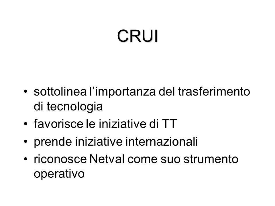 CRUI sottolinea l'importanza del trasferimento di tecnologia