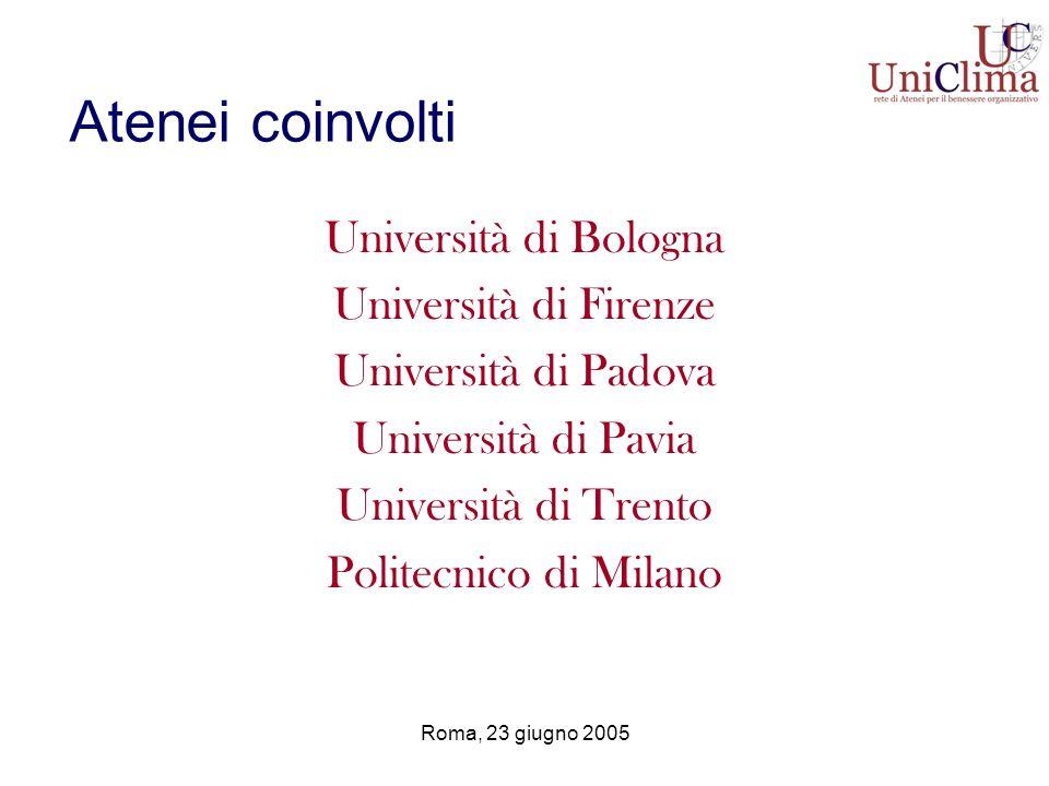 Atenei coinvolti Università di Bologna Università di Firenze