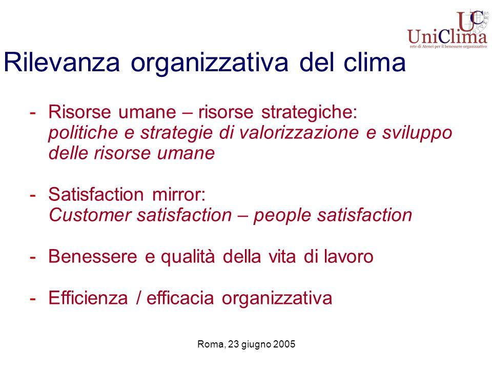 Rilevanza organizzativa del clima