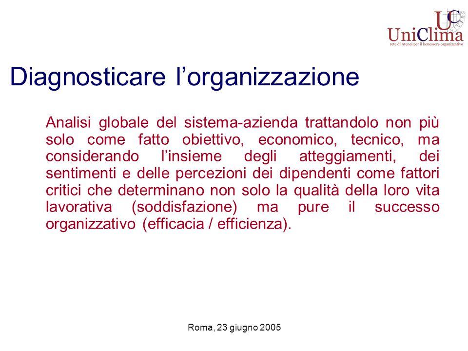 Diagnosticare l'organizzazione
