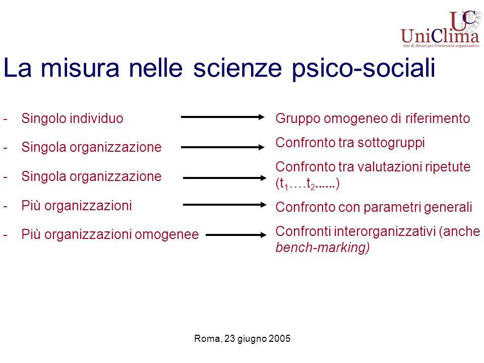 La misura nelle scienze psico-sociali