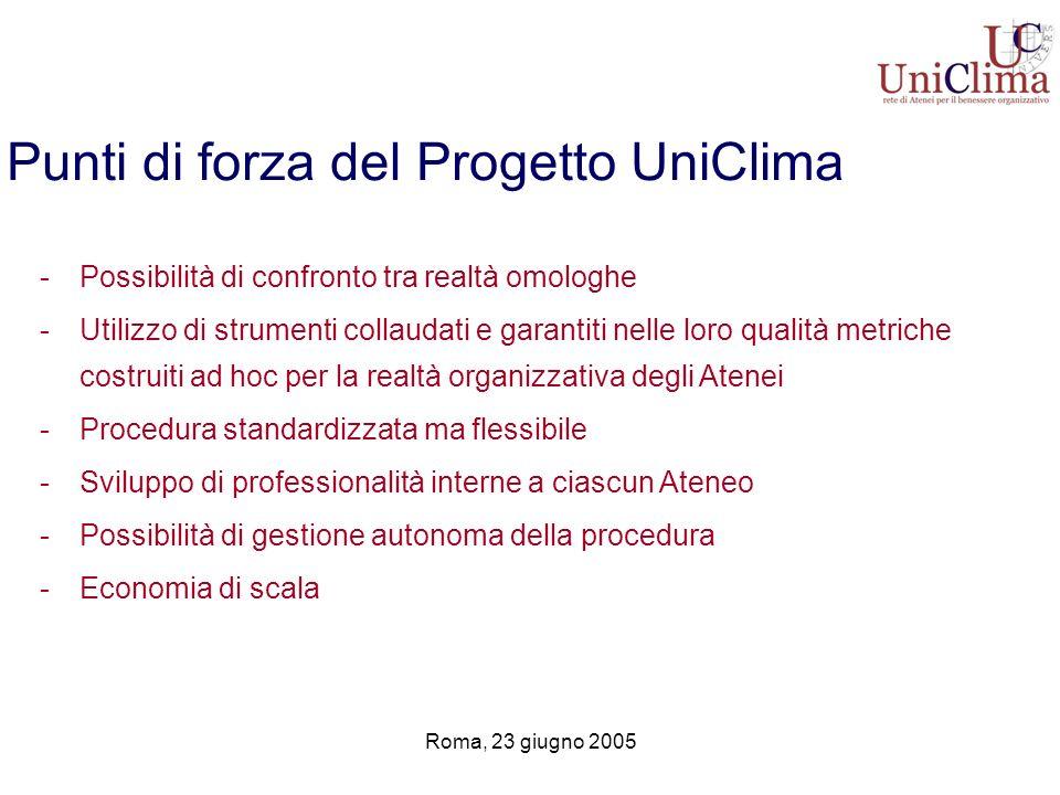 Punti di forza del Progetto UniClima