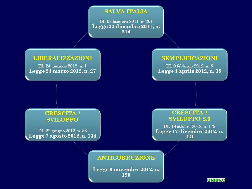 SEMPLIFICAZIONI CRESCITA / SVILUPPO 2.0 LIBERALIZZAZIONI