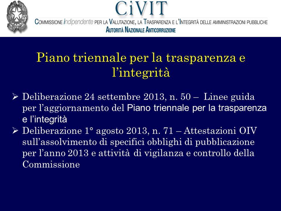 Piano triennale per la trasparenza e l'integrità