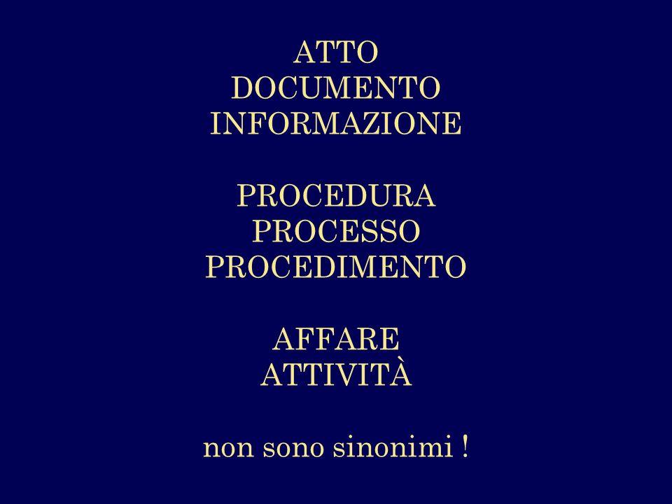 ATTO DOCUMENTO INFORMAZIONE PROCEDURA PROCESSO PROCEDIMENTO AFFARE ATTIVITÀ non sono sinonimi !