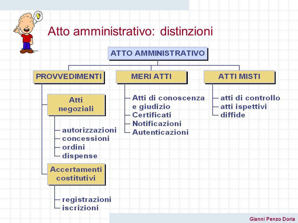 Atto amministrativo: distinzioni