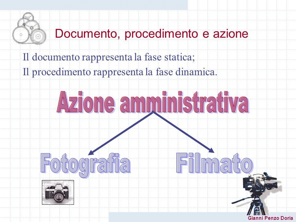 Documento, procedimento e azione
