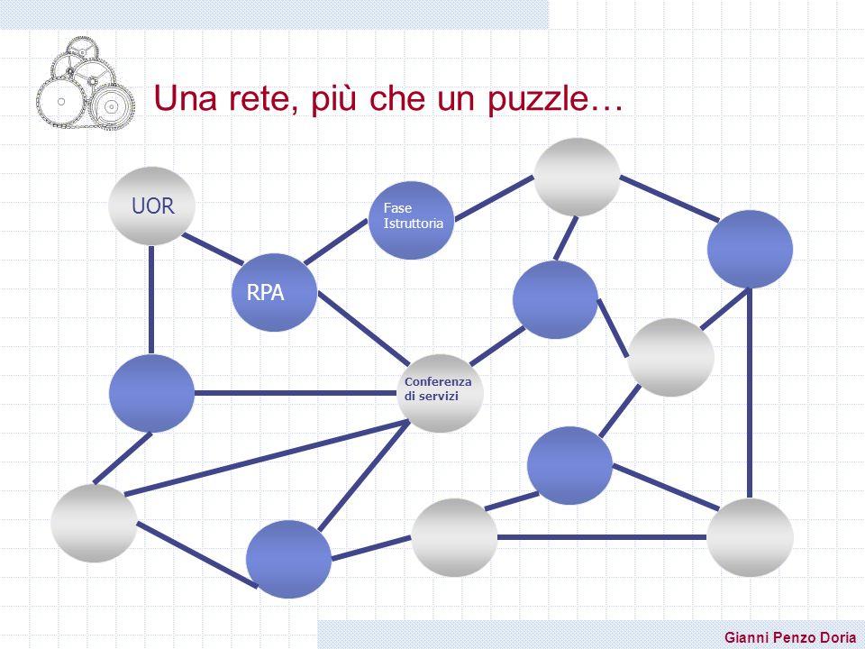 Una rete, più che un puzzle…