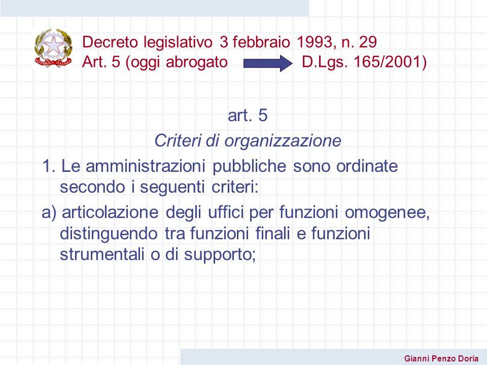 Criteri di organizzazione
