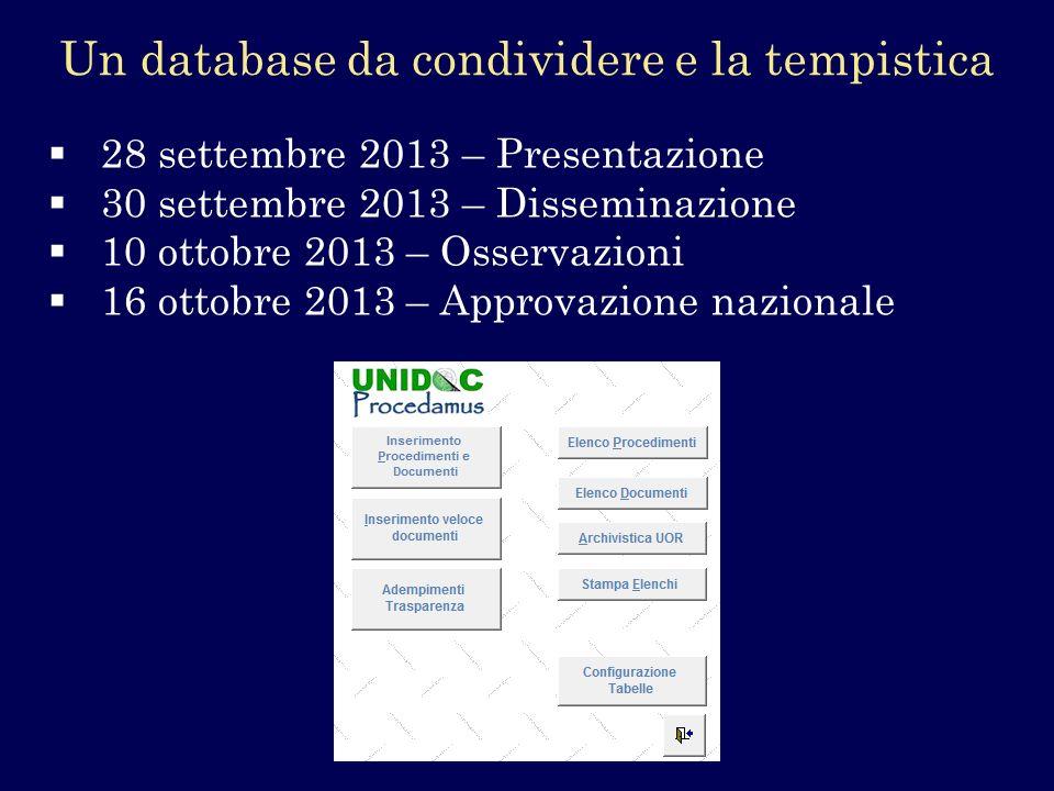 Un database da condividere e la tempistica