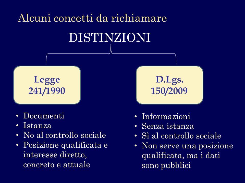 DISTINZIONI Alcuni concetti da richiamare Legge 241/1990