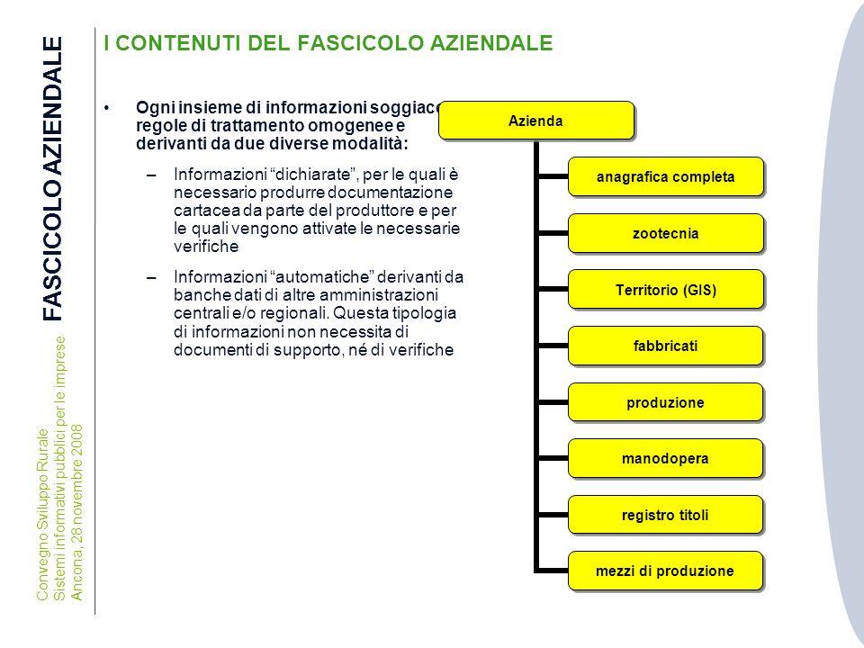 I CONTENUTI DEL FASCICOLO AZIENDALE