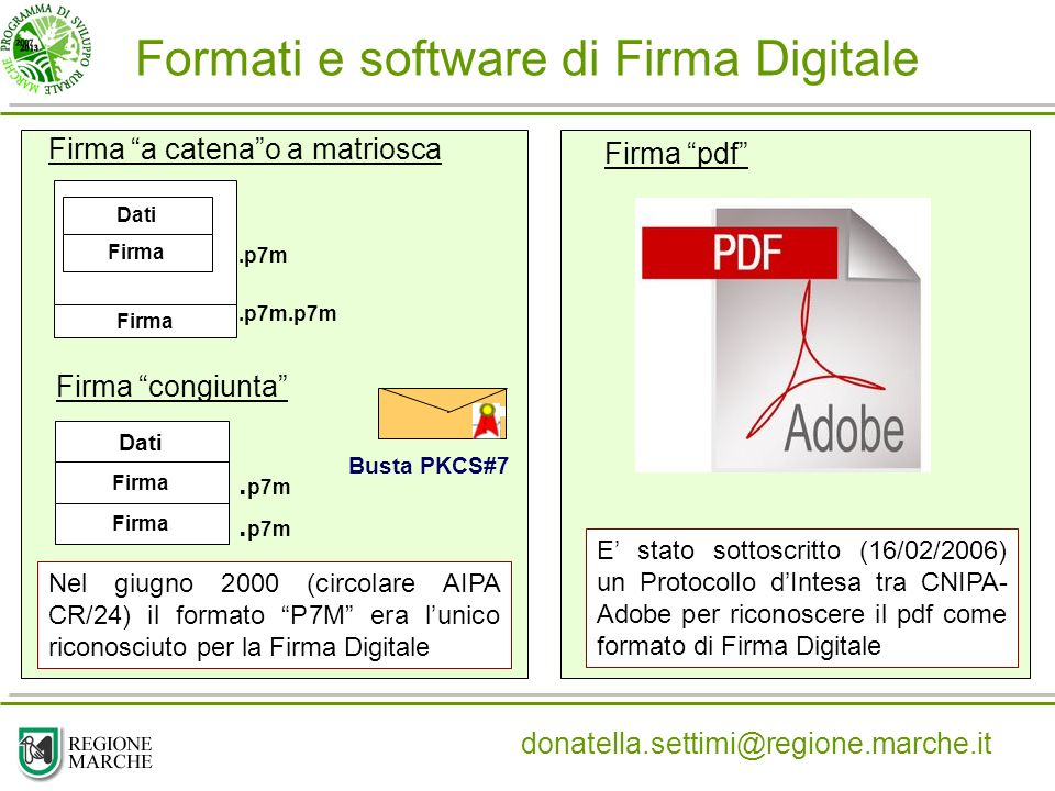 Formati e software di Firma Digitale