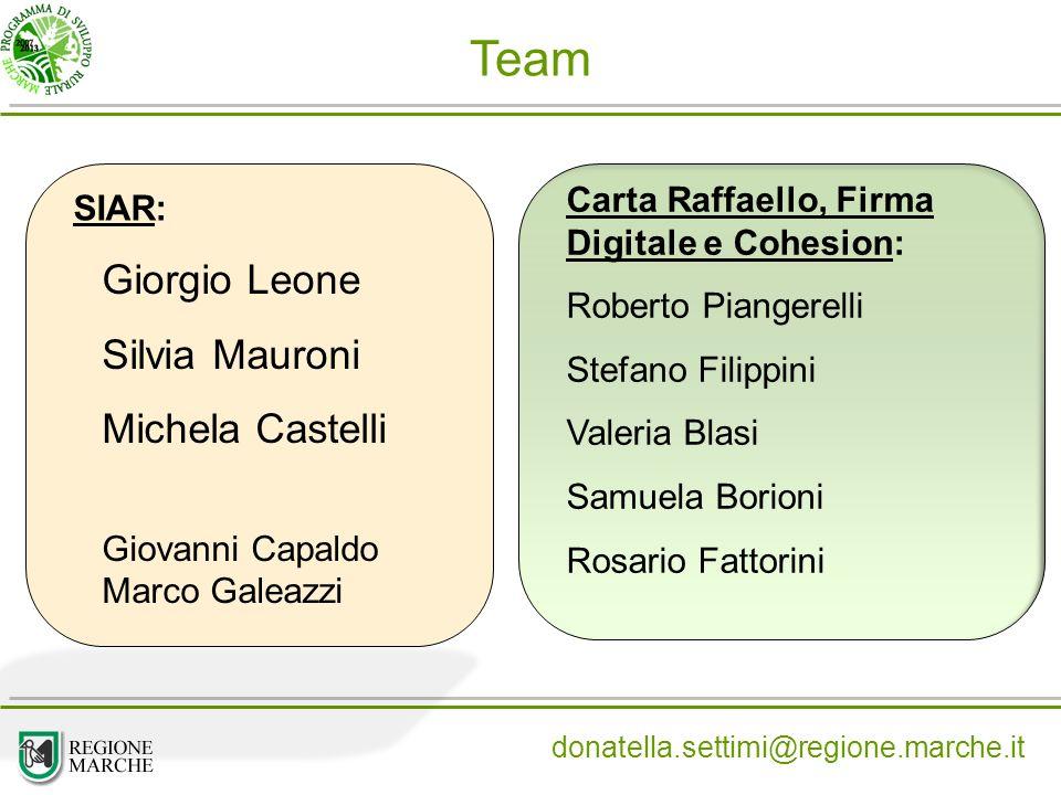 Team Giorgio Leone Silvia Mauroni Michela Castelli
