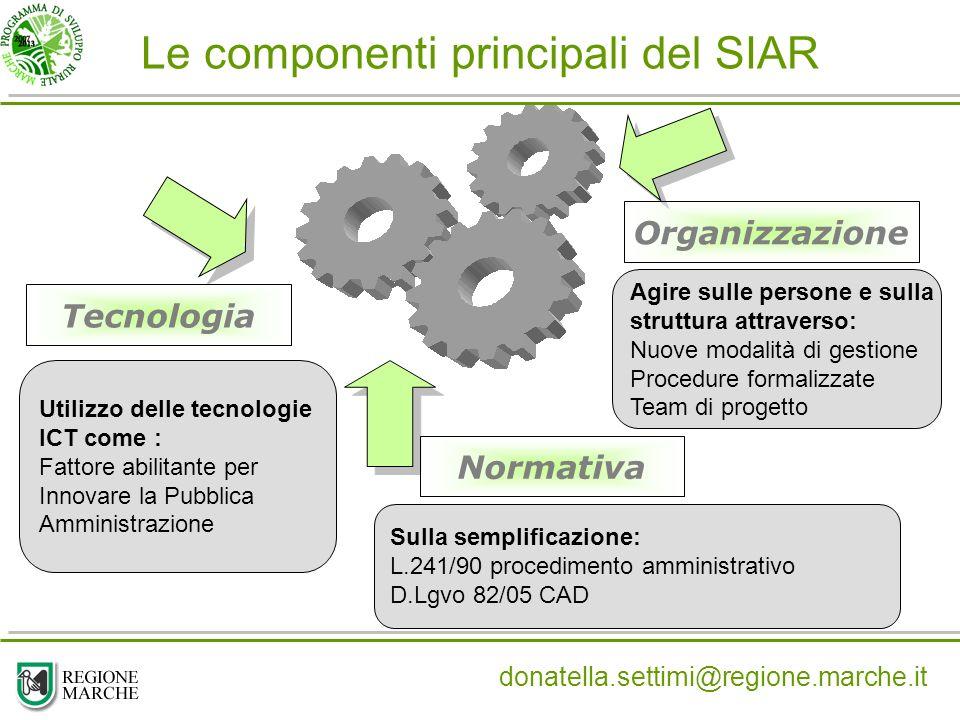 Le componenti principali del SIAR