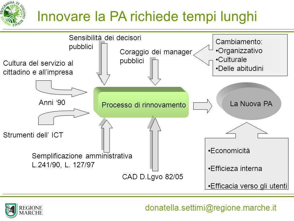 Innovare la PA richiede tempi lunghi