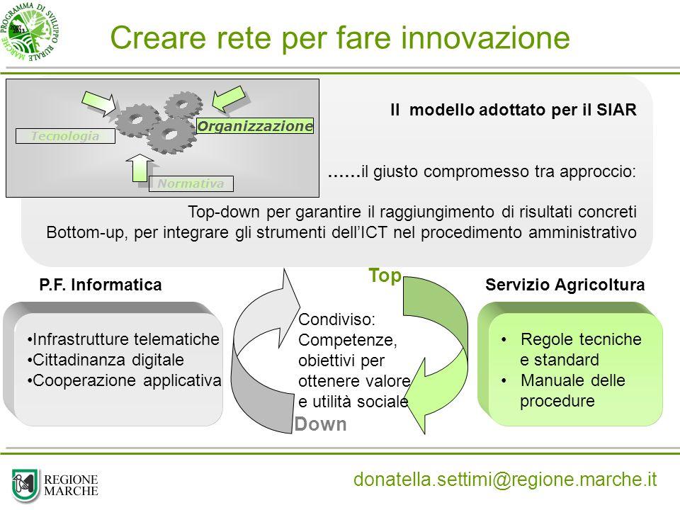 Creare rete per fare innovazione