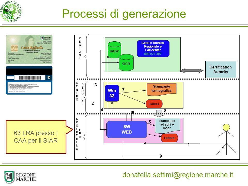 Processi di generazione