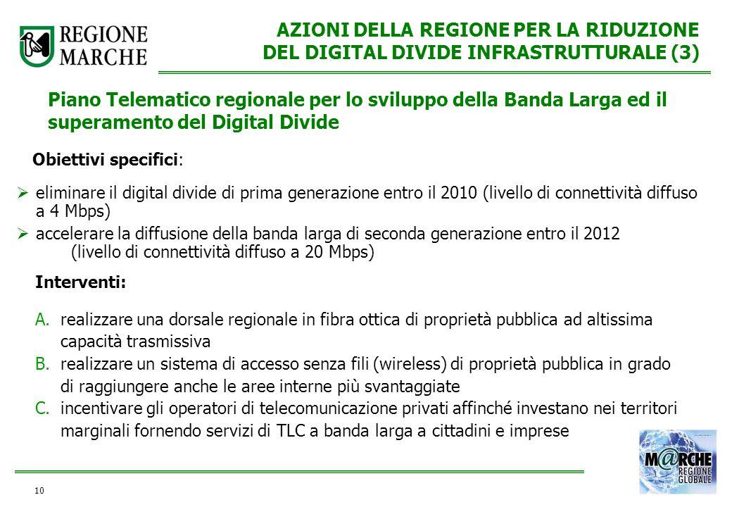 Piano Telematico regionale per lo sviluppo della Banda Larga ed il