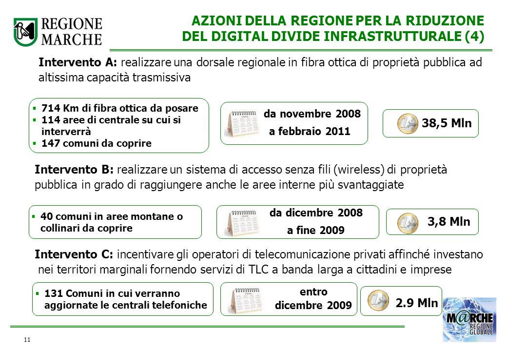 AZIONI DELLA REGIONE PER LA RIDUZIONE DEL DIGITAL DIVIDE INFRASTRUTTURALE (4)