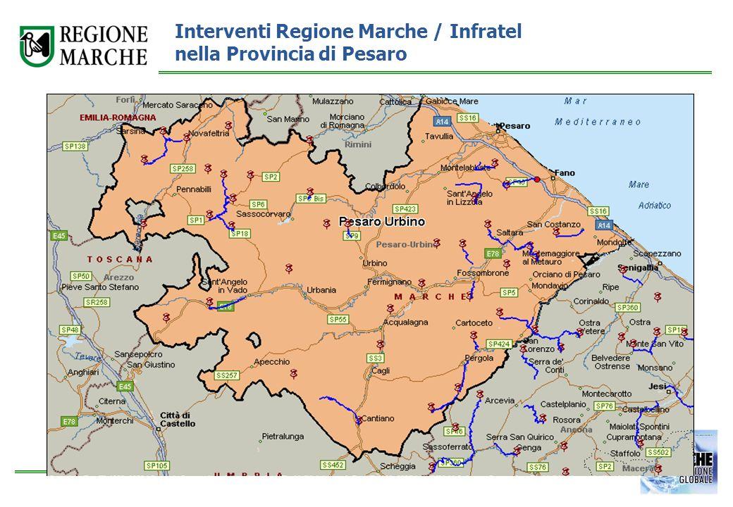 Interventi Regione Marche / Infratel nella Provincia di Pesaro