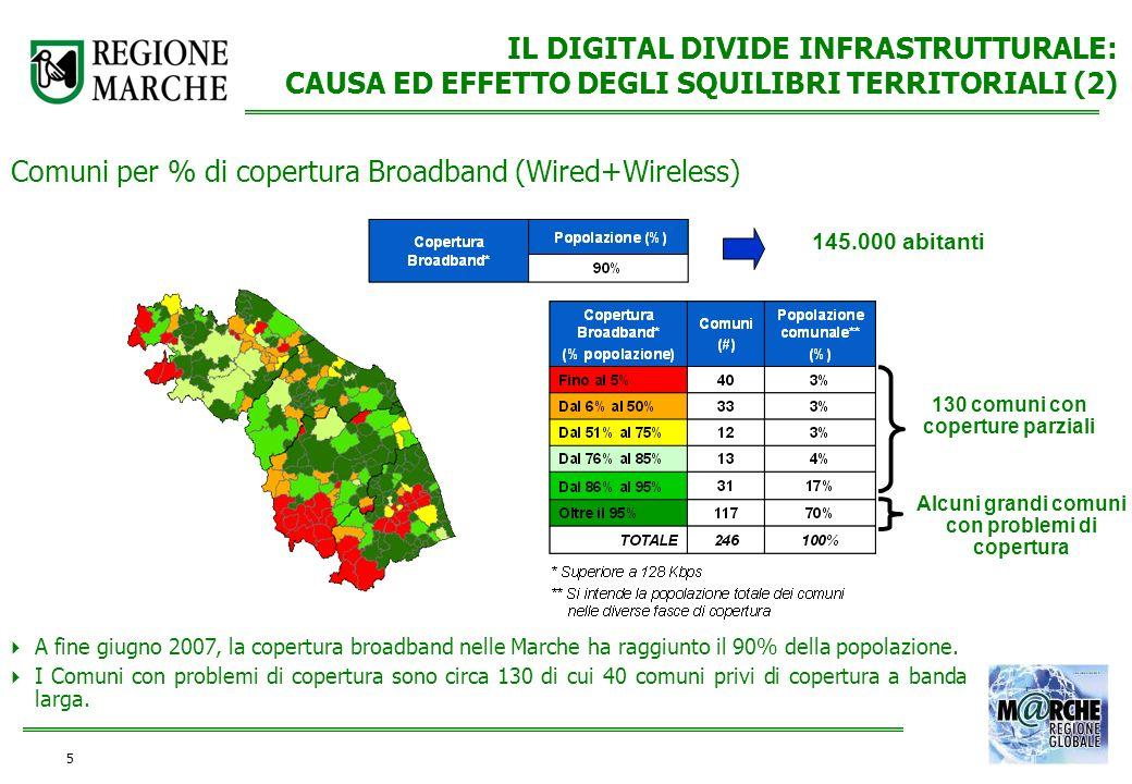 Comuni per % di copertura Broadband (Wired+Wireless)