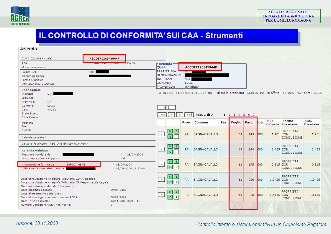 IL CONTROLLO DI CONFORMITA' SUI CAA - Strumenti