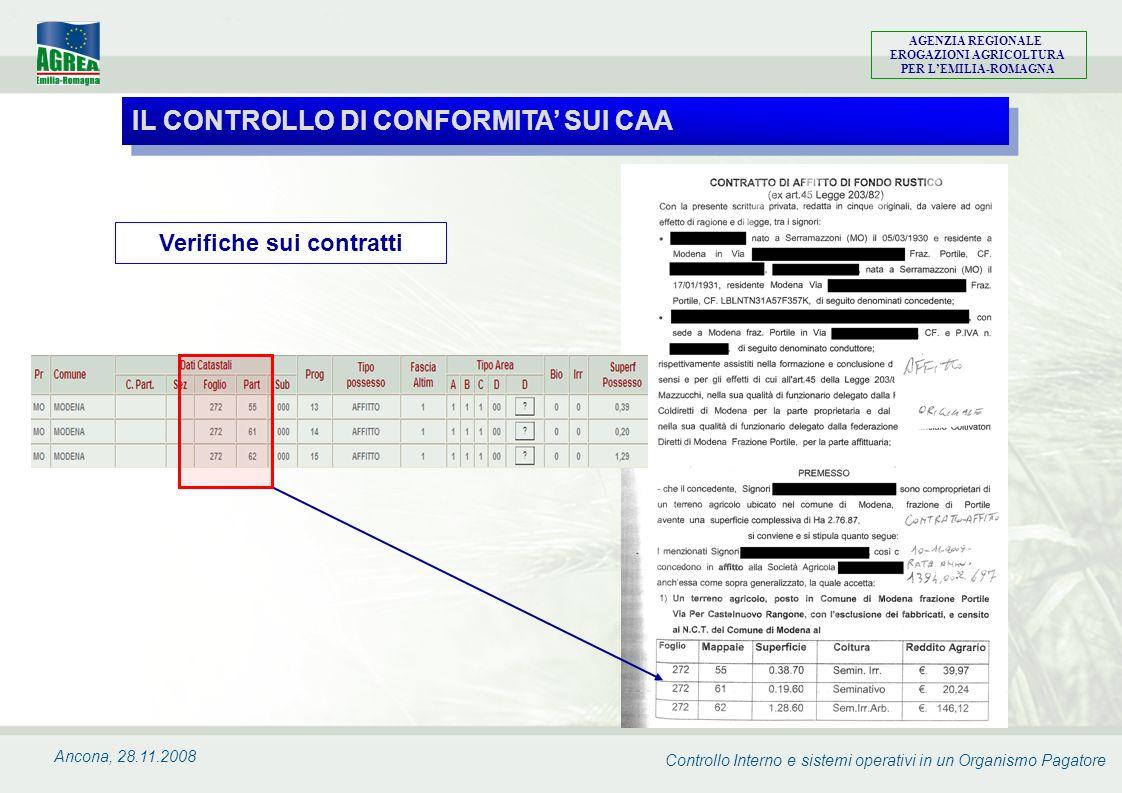 Verifiche sui contratti