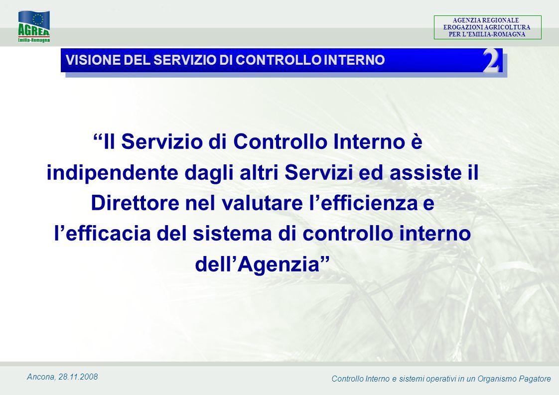 2 VISIONE DEL SERVIZIO DI CONTROLLO INTERNO.