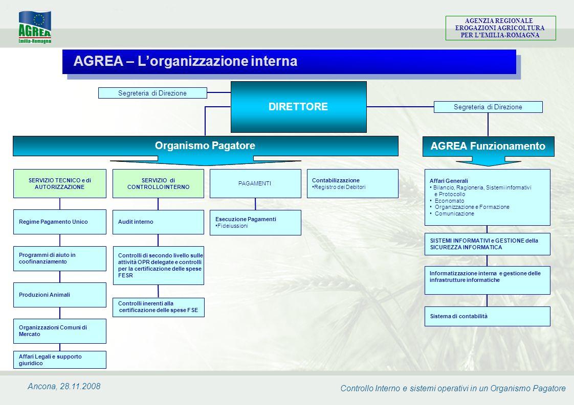 certificazione delle spese FSE