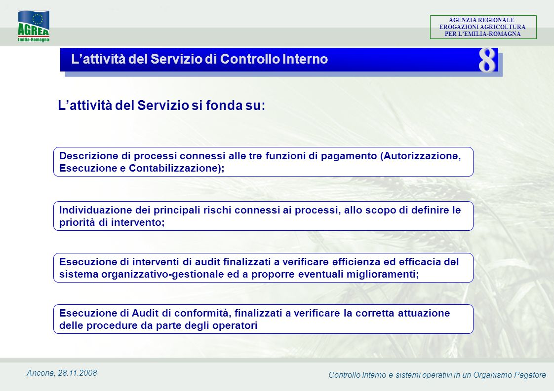 L'attività del Servizio si fonda su: