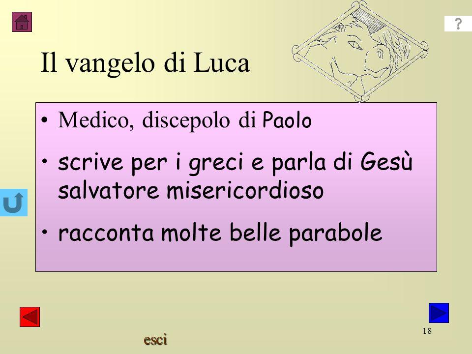 Il vangelo di Luca Medico, discepolo di Paolo