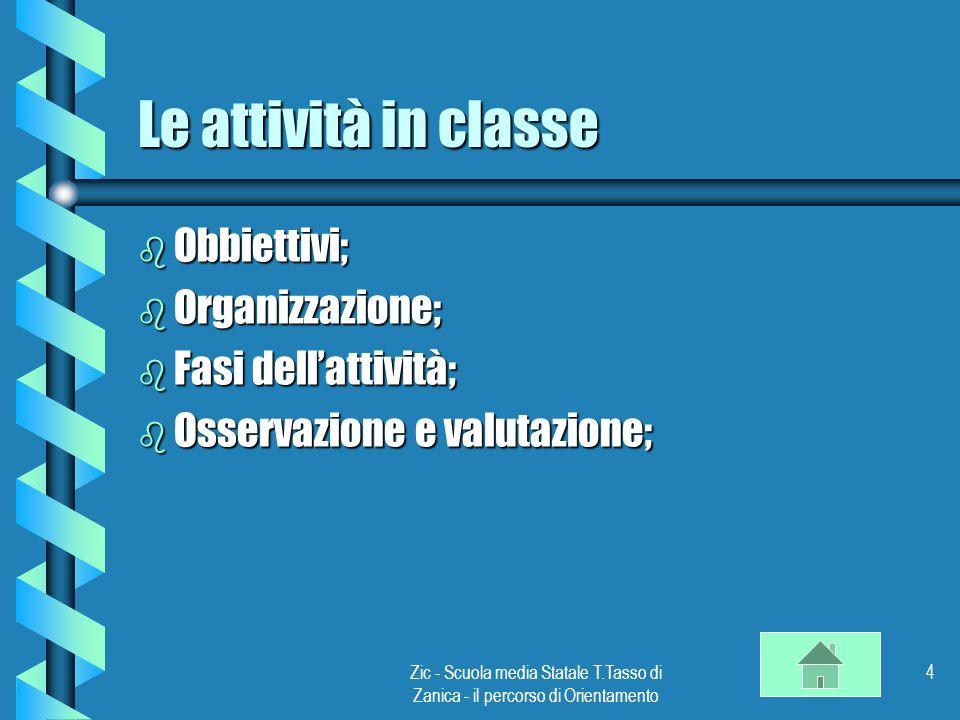 Le attività in classe Obbiettivi; Organizzazione; Fasi dell'attività;