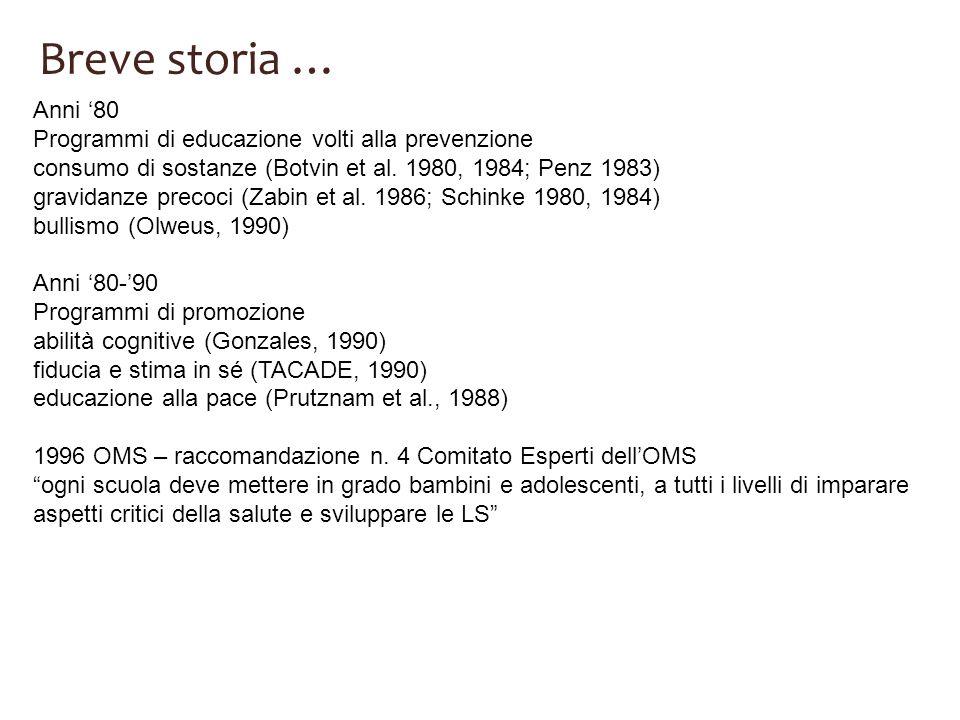 Breve storia … Anni '80 Programmi di educazione volti alla prevenzione