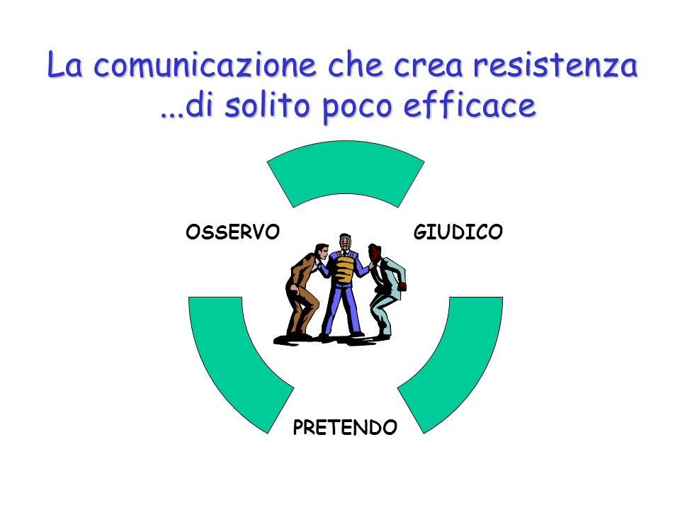 La comunicazione che crea resistenza ...di solito poco efficace