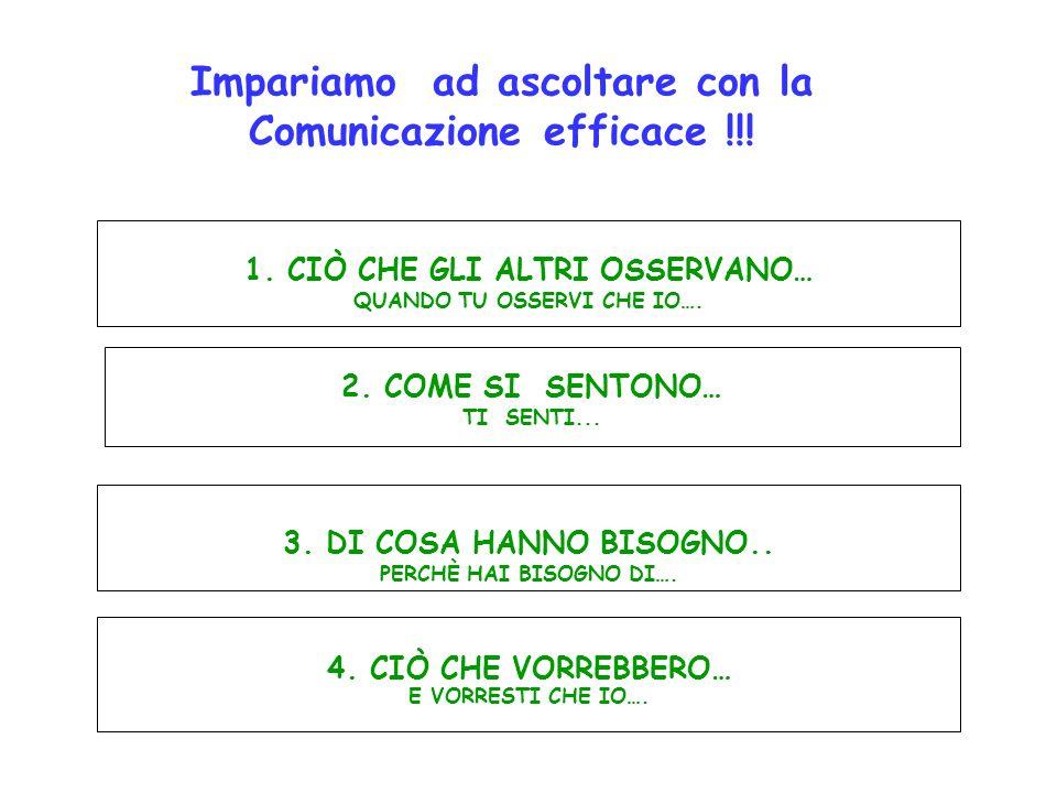 Impariamo ad ascoltare con la Comunicazione efficace !!!