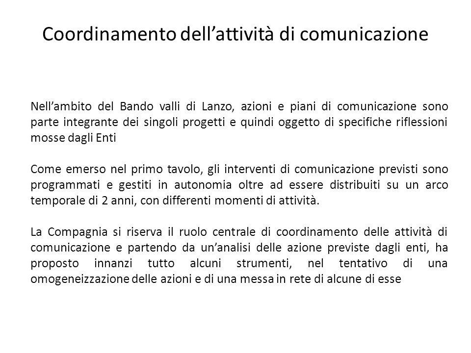Coordinamento dell'attività di comunicazione