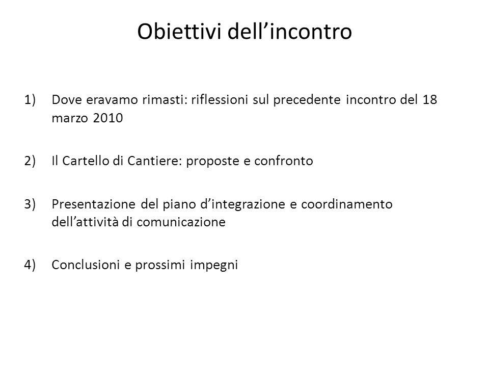Obiettivi dell'incontro