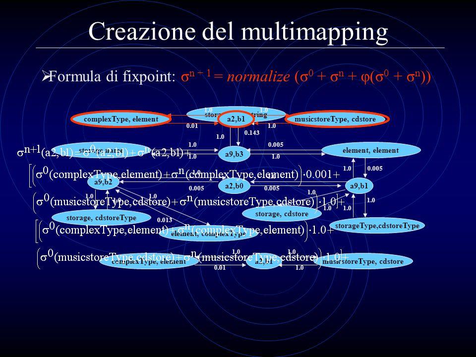 Creazione del multimapping