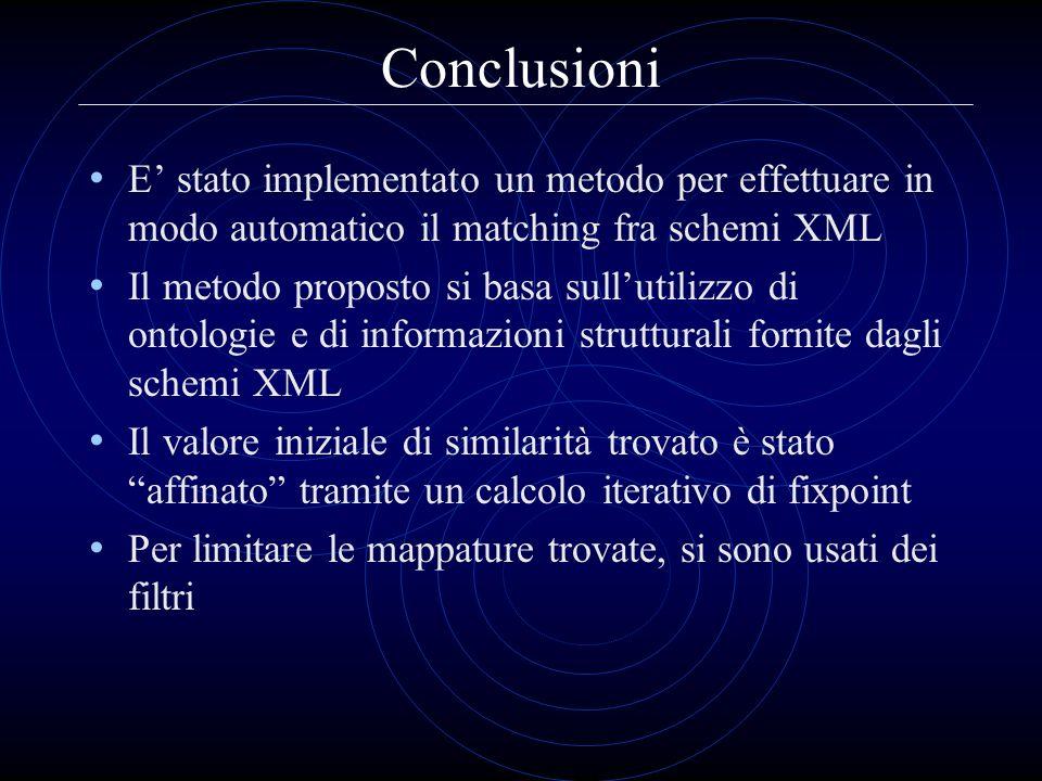 Conclusioni E' stato implementato un metodo per effettuare in modo automatico il matching fra schemi XML.