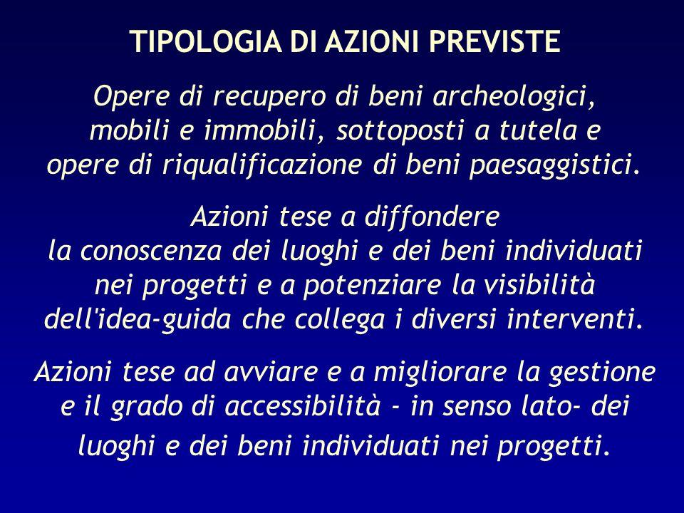 TIPOLOGIA DI AZIONI PREVISTE