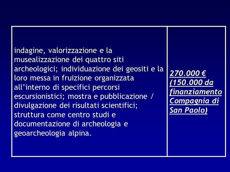 indagine, valorizzazione e la musealizzazione dei quattro siti archeologici; individuazione dei geositi e la loro messa in fruizione organizzata all'interno di specifici percorsi escursionistici; mostra e pubblicazione / divulgazione dei risultati scientifici; struttura come centro studi e documentazione di archeologia e geoarcheologia alpina.