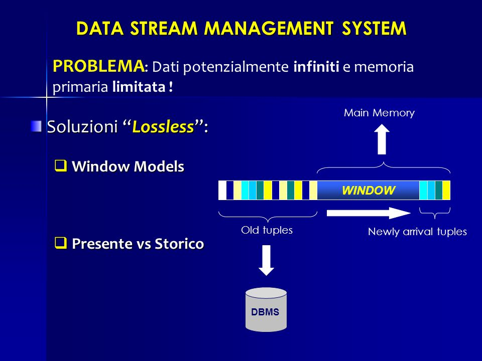 DATA STREAM MANAGEMENT SYSTEM