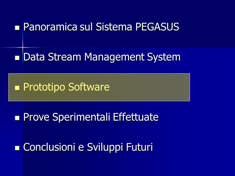 Panoramica sul Sistema PEGASUS