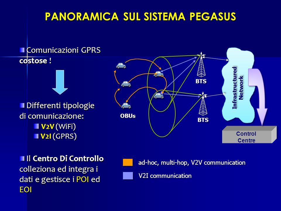 PANORAMICA SUL SISTEMA PEGASUS Infrastructured Network