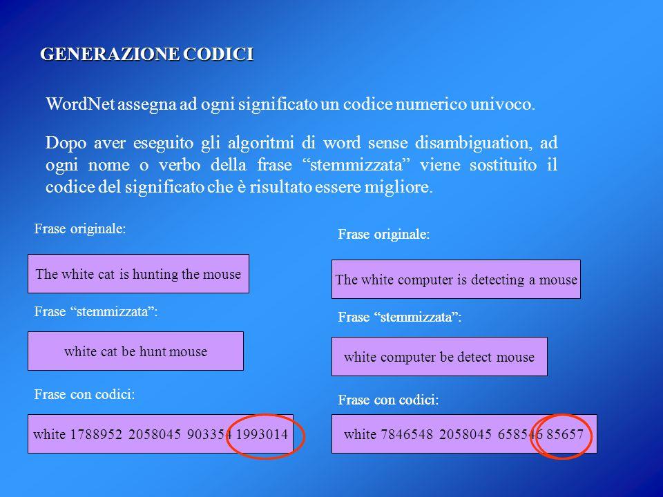 WordNet assegna ad ogni significato un codice numerico univoco.
