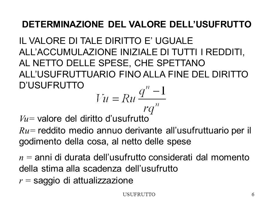DETERMINAZIONE DEL VALORE DELL'USUFRUTTO